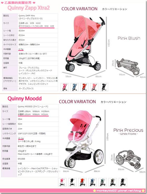 20140808夢幻推車_15.jpg